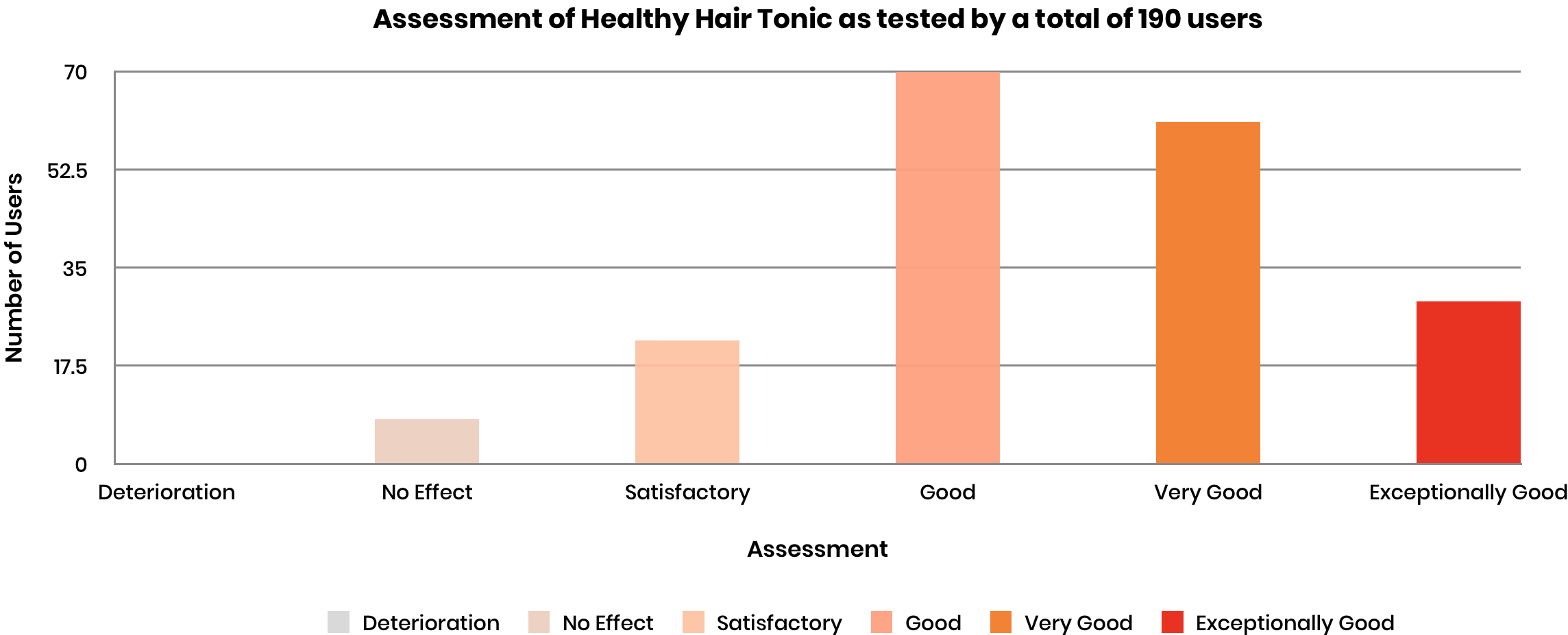 SRS-Healthy-Hair-Tonic
